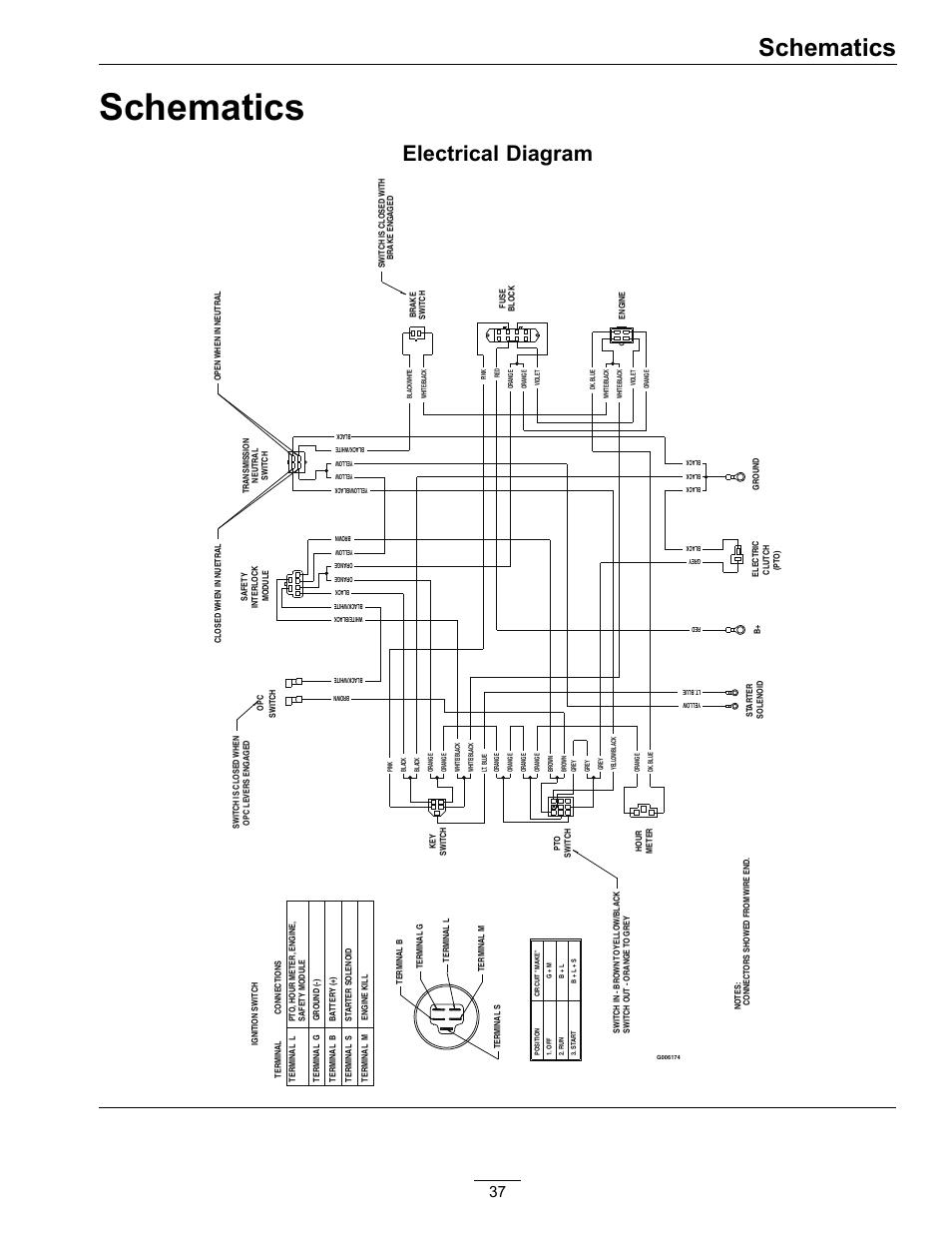 medium resolution of exmark ignition switch wiring diagram wiring diagrams exmark ignition switch wiring diagram