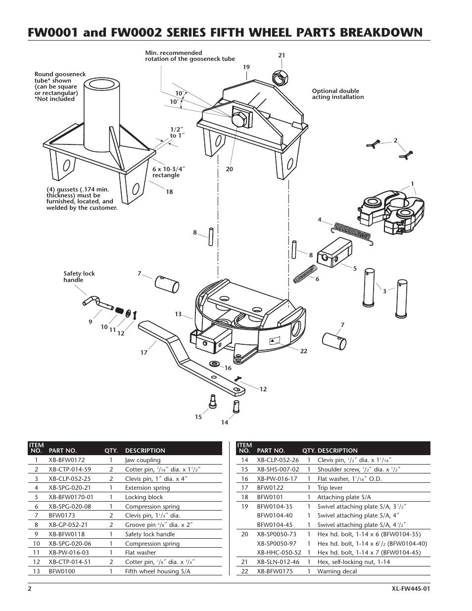 SAF-HOLLAND XL-FW445-01 FW0001 Series Fifth Wheel User