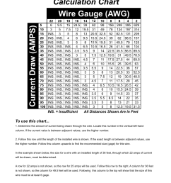 current draw amps wire gauge calculation chart wire gauge awg  [ 954 x 1235 Pixel ]