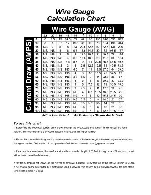 small resolution of current draw amps wire gauge calculation chart wire gauge awg