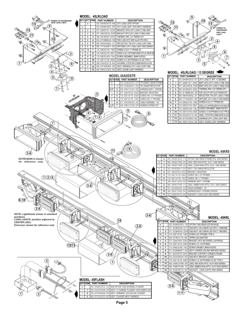 small resolution of federal signal wiring diagram can light wiring diagram whelen lightbar diagram stop light