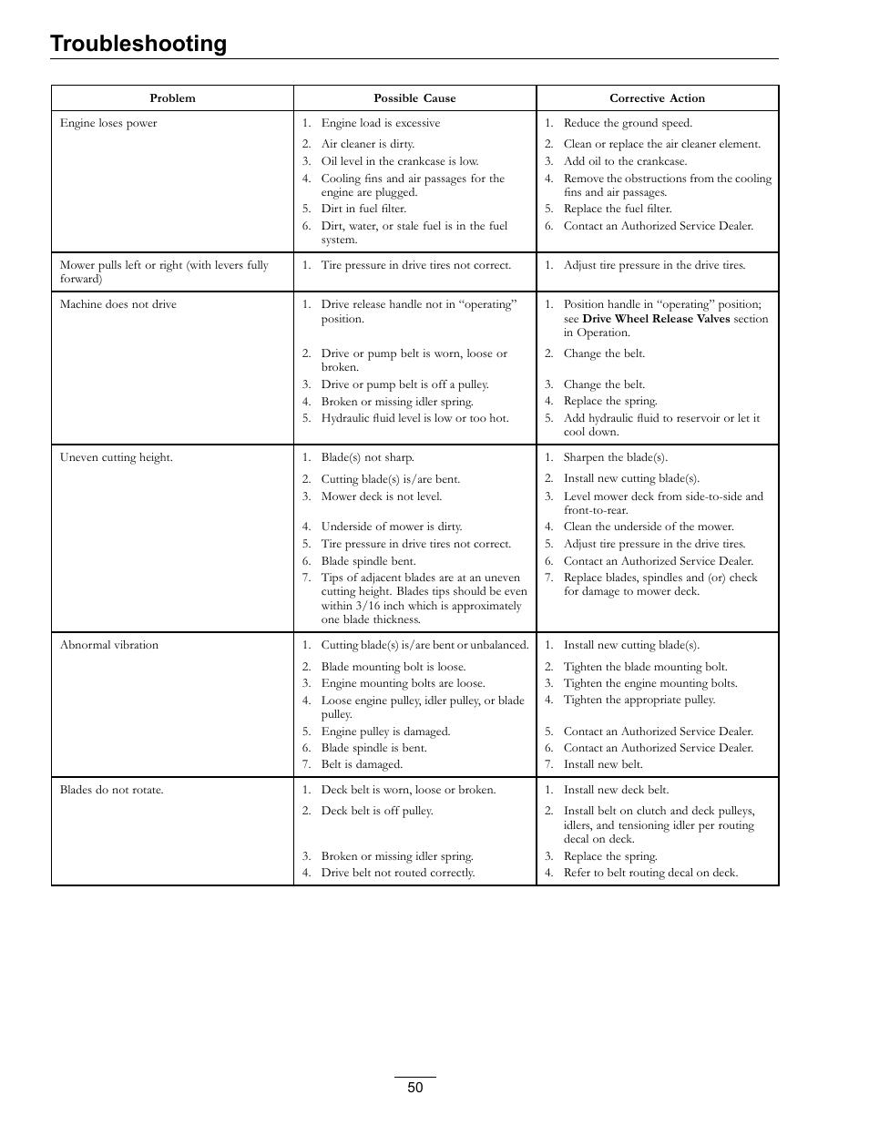 medium resolution of troubleshooting exmark lazer z s series user manual page 50 60engine exmark belt diagram 19