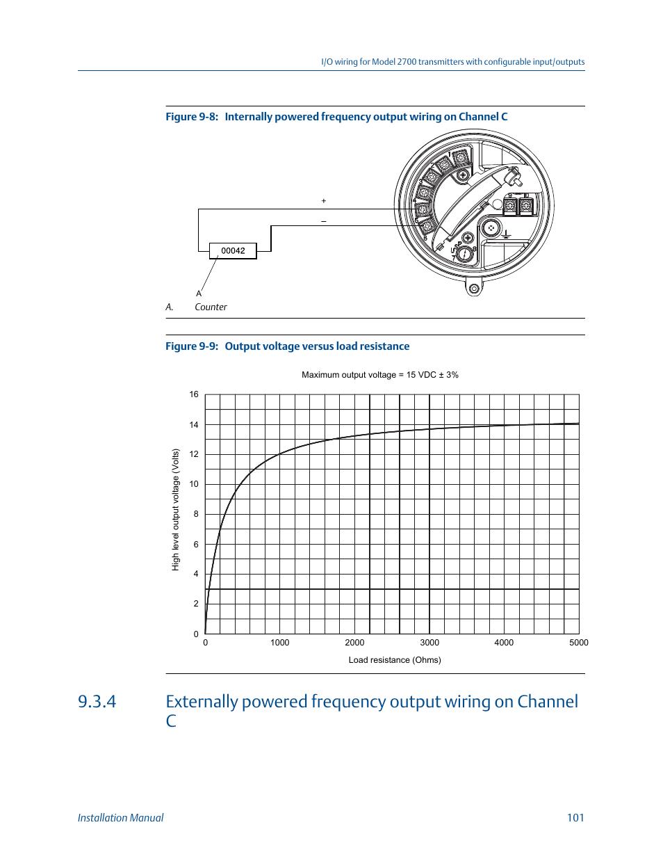 Micro motion 2700 manual
