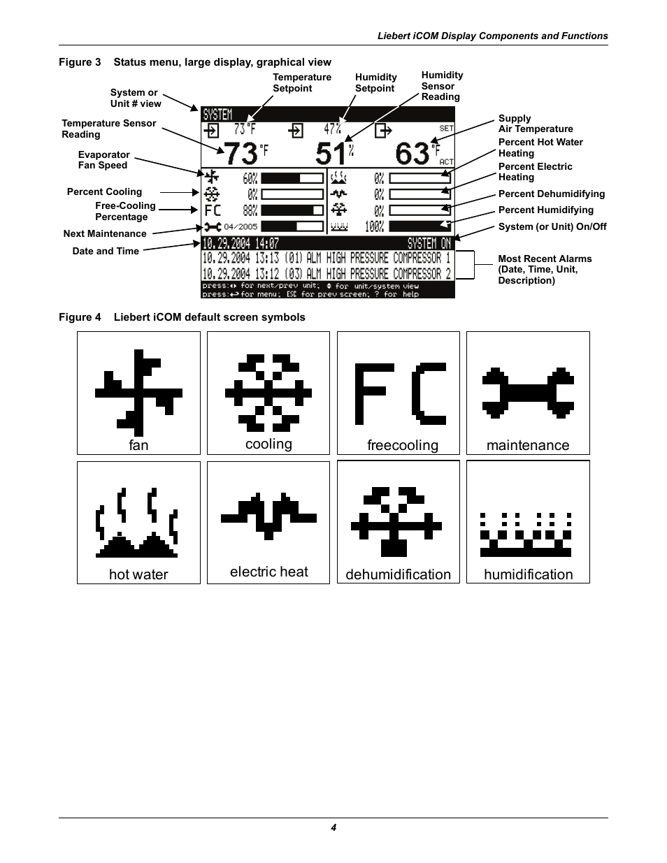 Figure 4 liebert icom default screen symbols, Figure 3