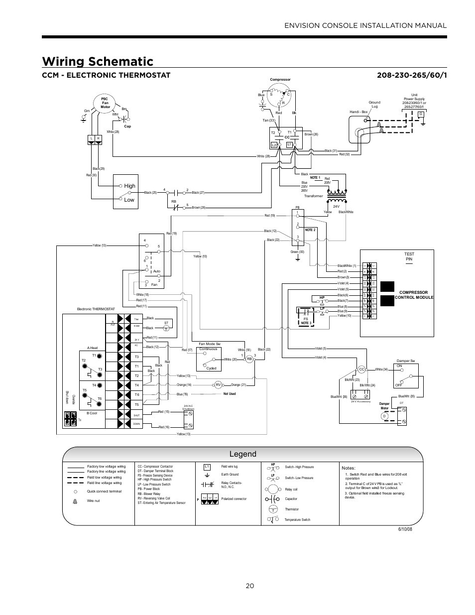 medium resolution of wiring schematic legend envision console installation manual water furnace geothermal wiring diagram water furnace wiring