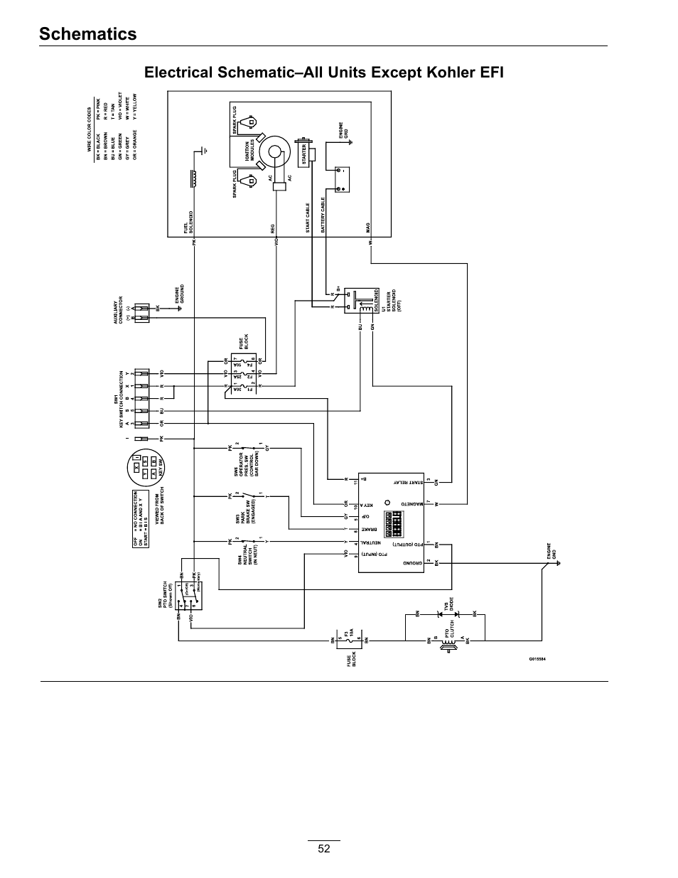 medium resolution of exmark vantage wiring diagram wiring diagram gp lincoln vantage 400 wiring diagram schematics exmark vantage vt740ekc604