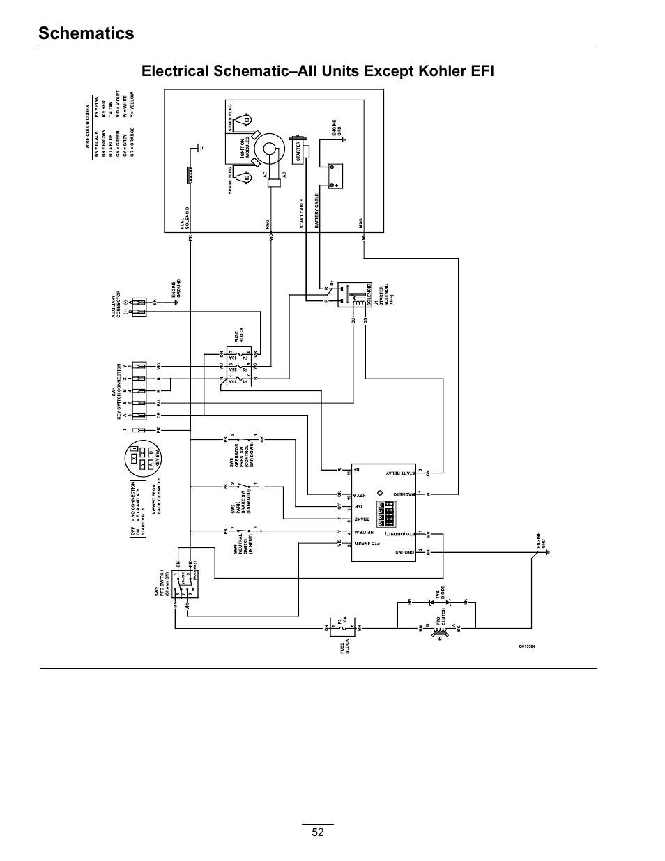 hight resolution of exmark vantage wiring diagram wiring diagram gp lincoln vantage 400 wiring diagram schematics exmark vantage vt740ekc604