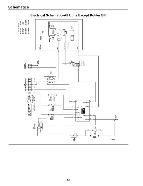 small resolution of exmark vantage wiring diagram wiring diagram gp lincoln vantage 400 wiring diagram schematics exmark vantage vt740ekc604