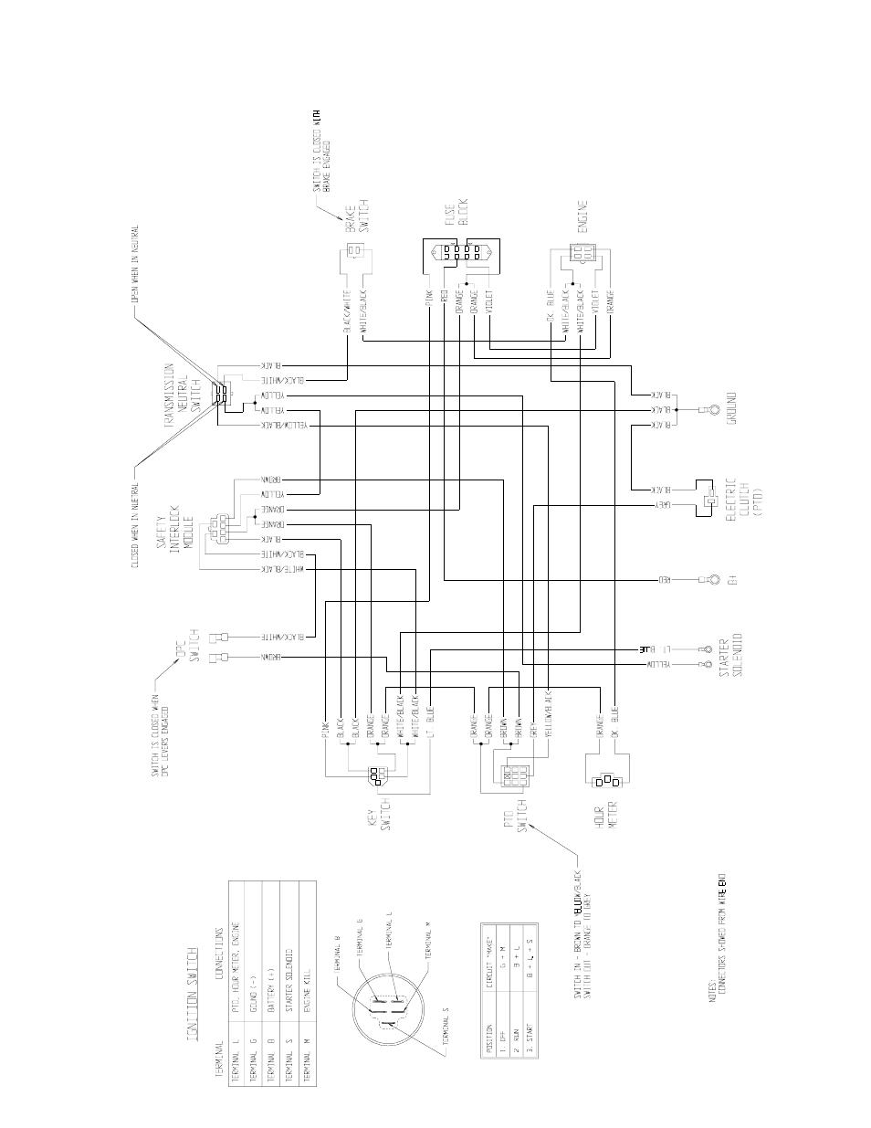 medium resolution of exmark model lz28ka605 wiring schematic wiring library exmark model lz28ka605 wiring schematic