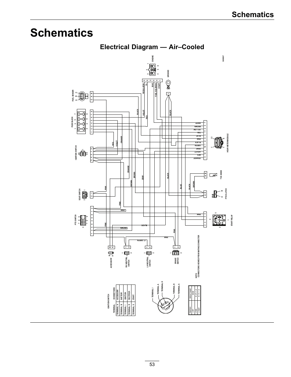 medium resolution of exmark lazer wiring diagram schema wiring diagramexmark wiring harness wiring diagram centre exmark lazer z ct