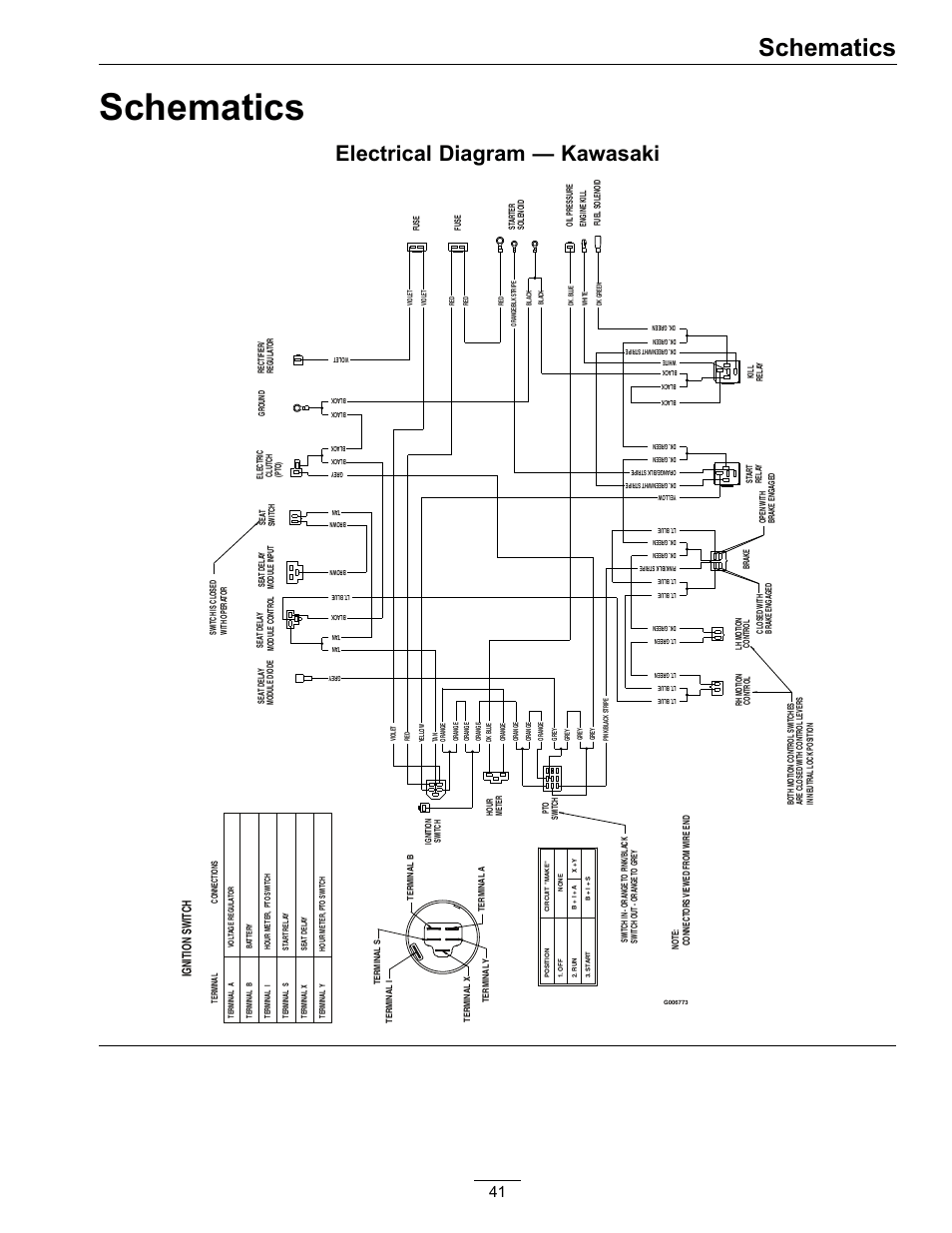 Schematics, Electrical diagram — kawasaki, Ignition switch