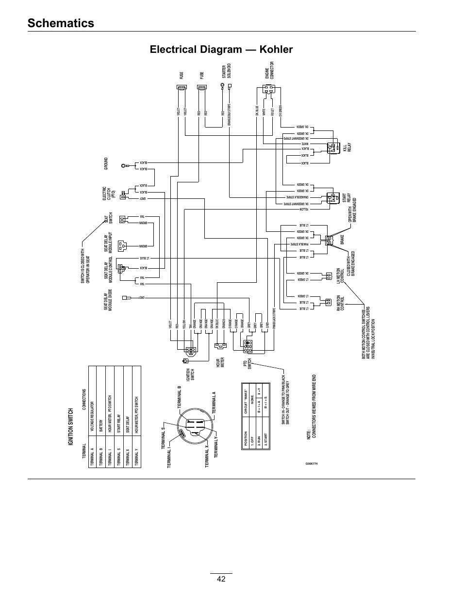 Schematics, Electrical diagram — kohler, Ignition switch