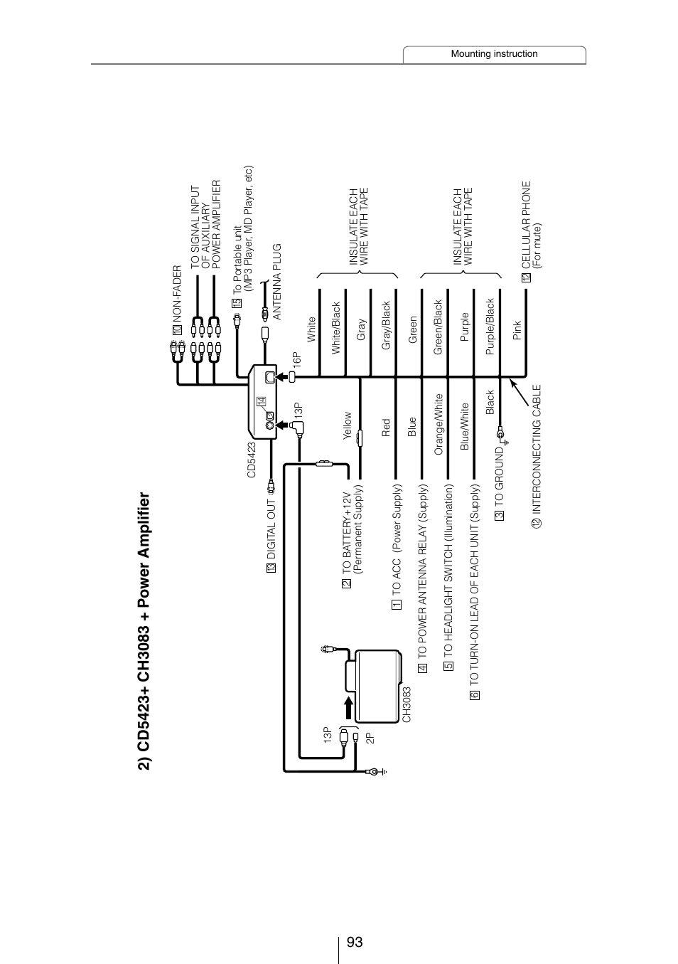 hight resolution of eclipse fujitsu ten cd5423 user manual page 93 96 eclipse model cd5423 wiring diagram