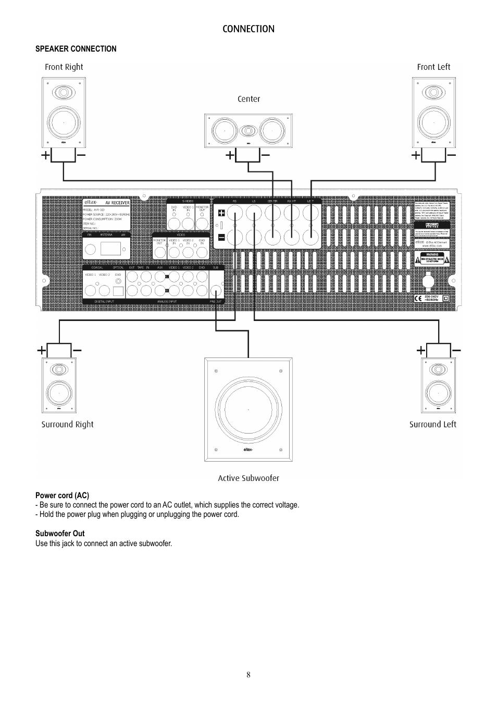 AVR320 MANUAL PDF