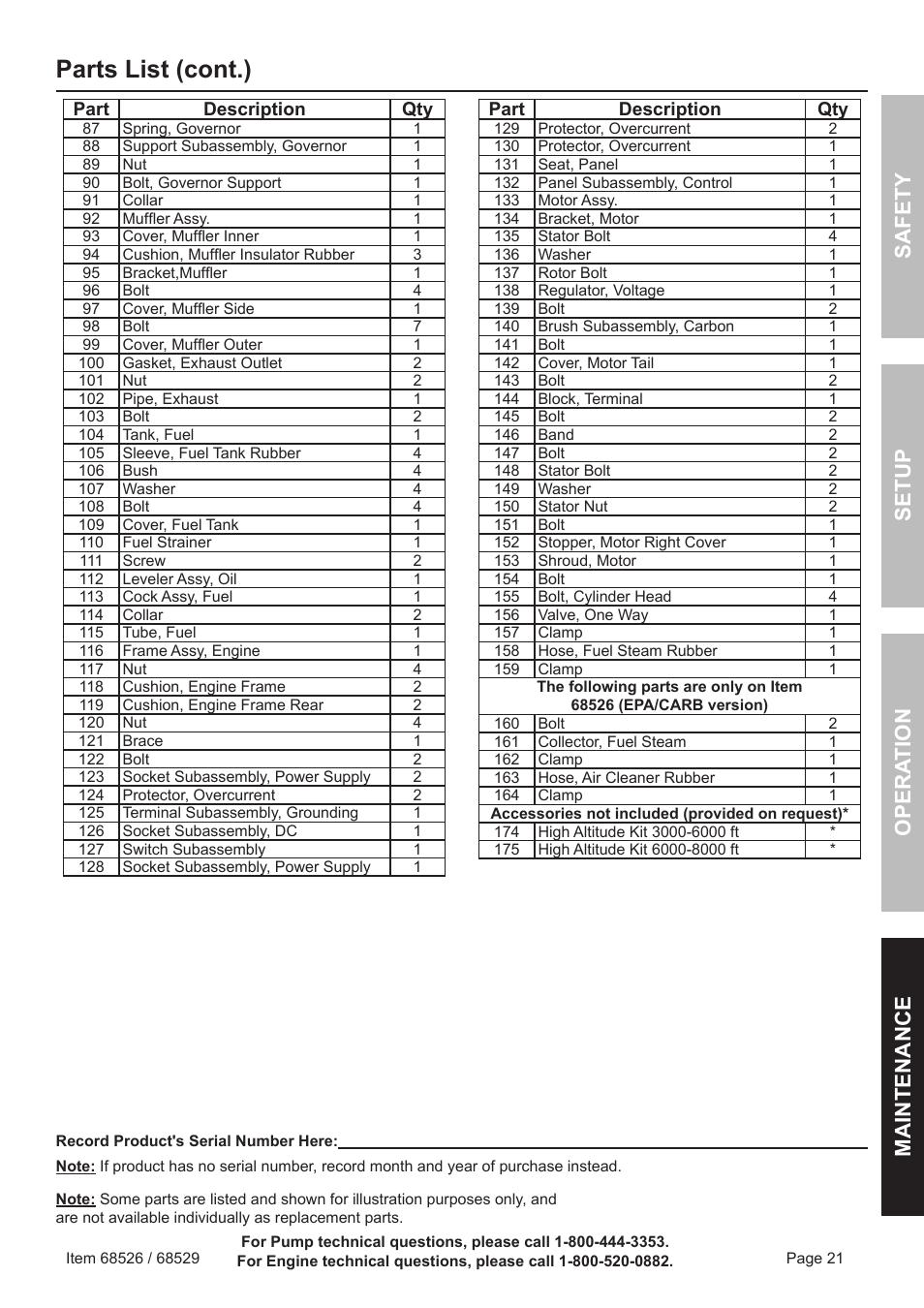 Parts list (cont.), Safety o pera tion m aintenance setup