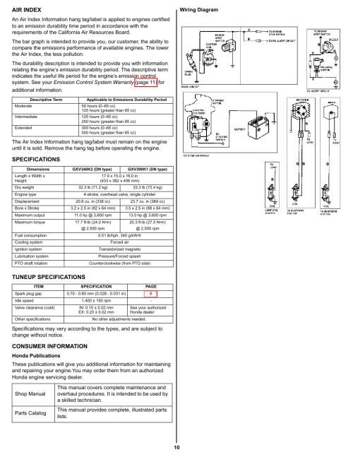 small resolution of air index specifications tuneup specifications honda gxv390 user manual page 10 16