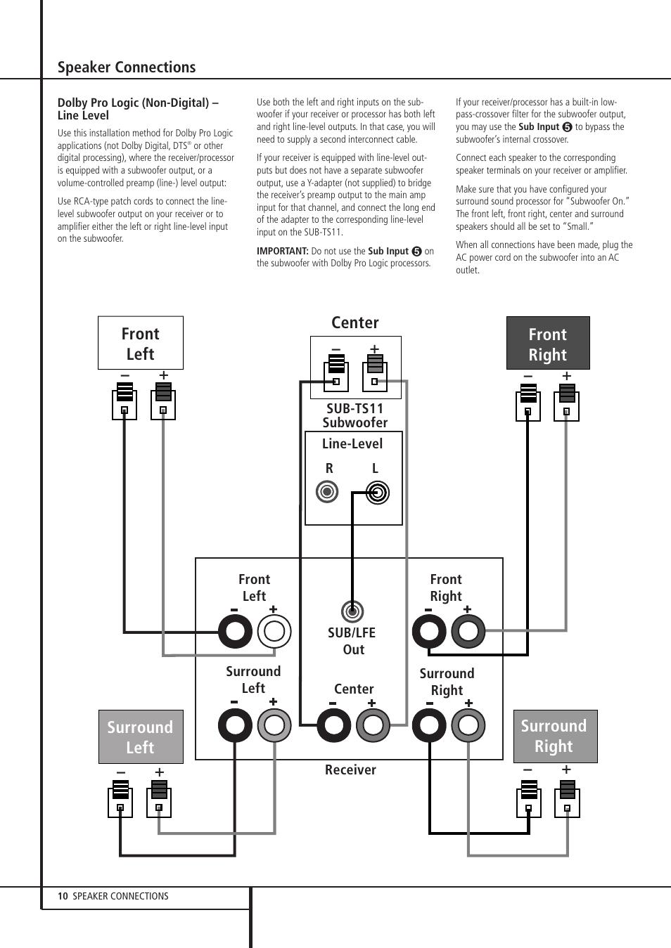 Harman Kardon Avr 255 User Manual