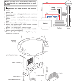 ballast assembly replacement instructions lamp socket ballast high pressure sodium lamp wiring diagram [ 954 x 1235 Pixel ]