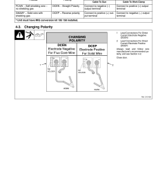 2 process polarity table 3 changing polarity hobart welding products handler 125 and h 9b gun om 947 212 149d user manual page 15 48 [ 954 x 1235 Pixel ]