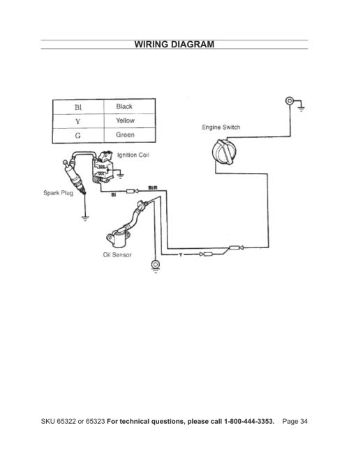 small resolution of wiring a shallow well pump wire data schema u2022 flotec shallow well pump distributors shallow
