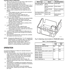 operation auxiliary switch adjustment honeywell modutrol iv motors series 90 user manual page 10 12 [ 954 x 1235 Pixel ]