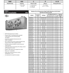 bohn refrigeration wiring diagrams bohn evaporator wiring heatcraft freezer wiring diagram wiring diagram for heatcraft [ 954 x 1235 Pixel ]