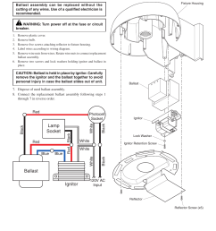 ballast assembly replacement instructions lamp socket ballast ignitor heath zenith sl 5679 user manual page 2 8 [ 954 x 1235 Pixel ]
