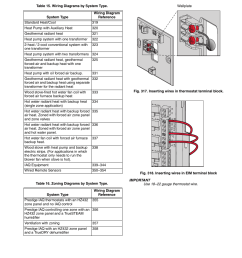 honeywell prestige thx9321 user manual page 137 160 also for old honeywell thermostat wiring diagram honeywell [ 954 x 1235 Pixel ]