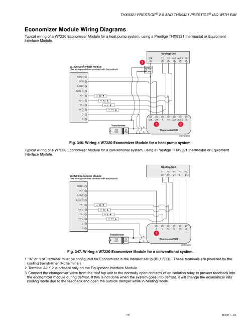 small resolution of economizer module wiring diagrams thx9321 prestige iaq with eim honeywell prestige thx9321 user manual page 151 160