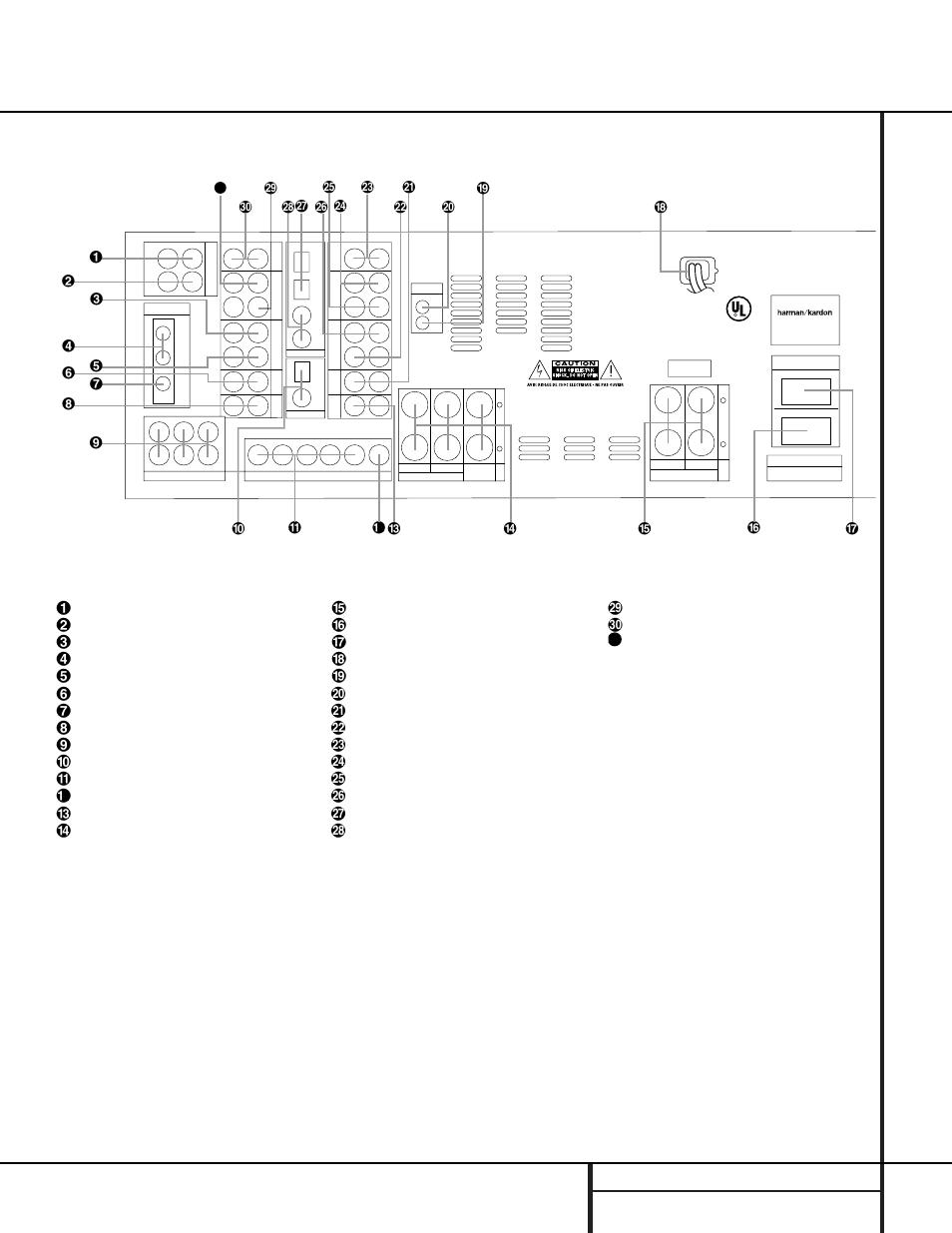 Rear panel connections, 9 rear panel connections, Fg j