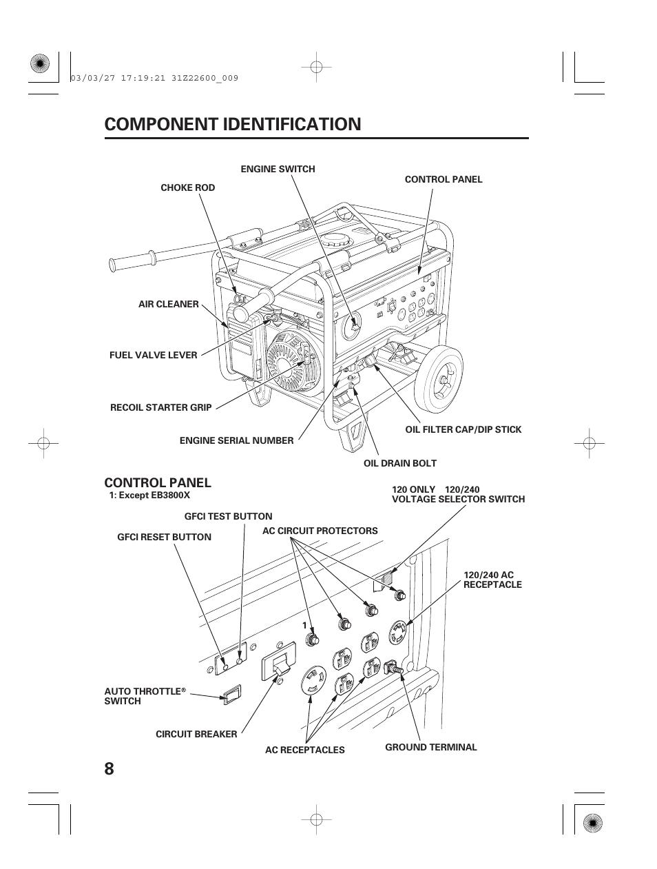 Component identification, Control panel, 8component