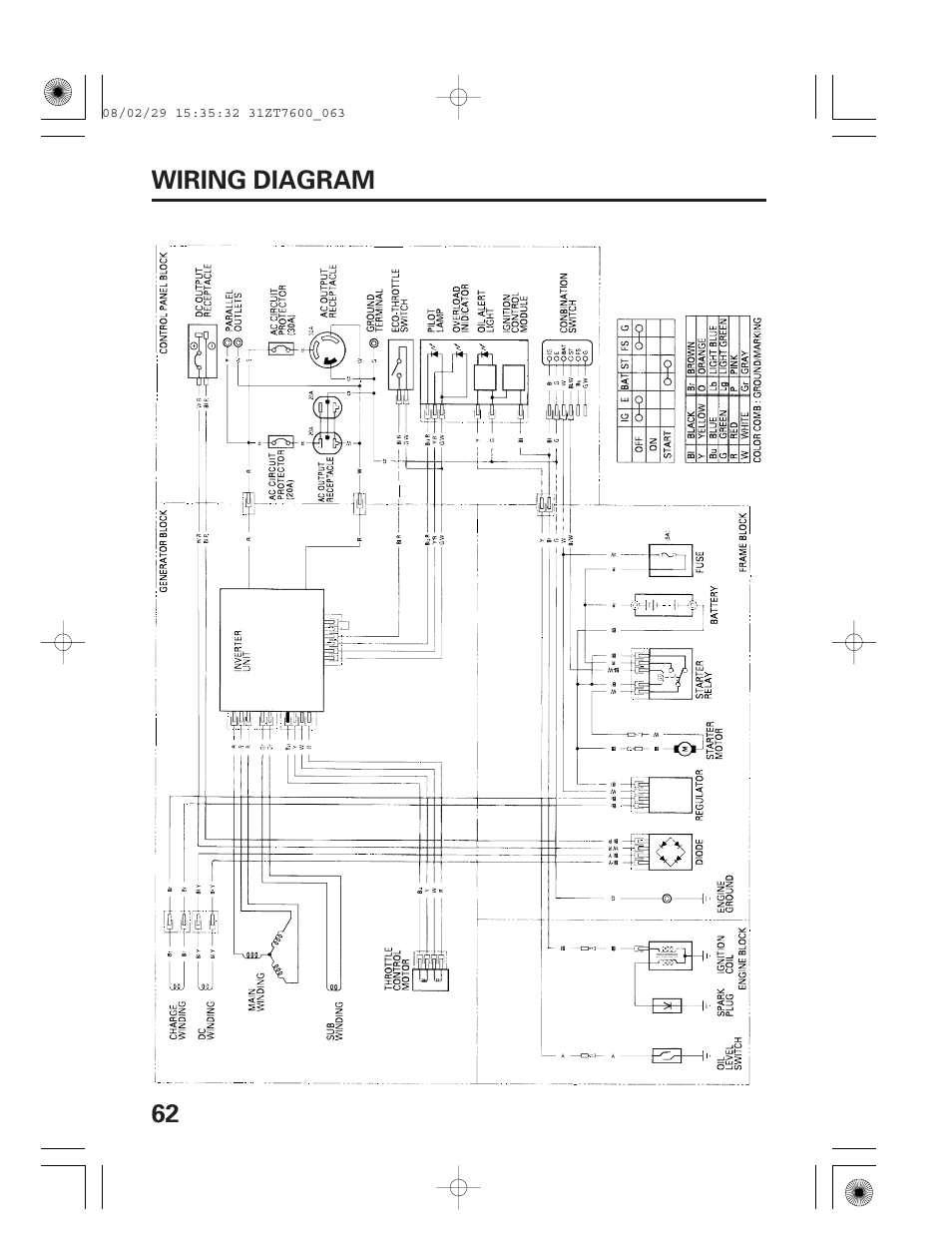 medium resolution of wiring diagram 62 wiring diagram honda eu3000is user manualwiring diagram 62 wiring diagram honda