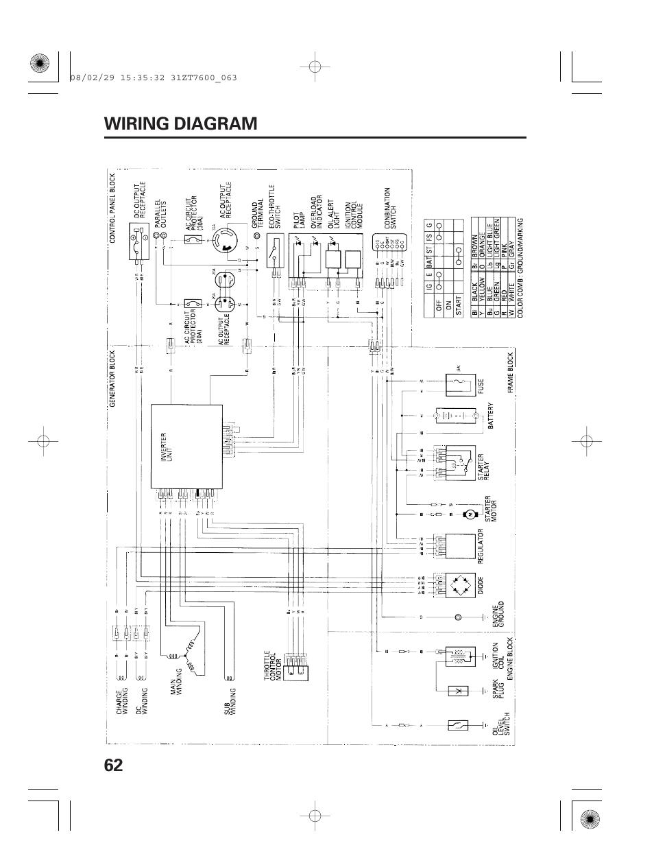 hight resolution of wiring diagram 62 wiring diagram honda eu3000is user manualwiring diagram 62 wiring diagram honda