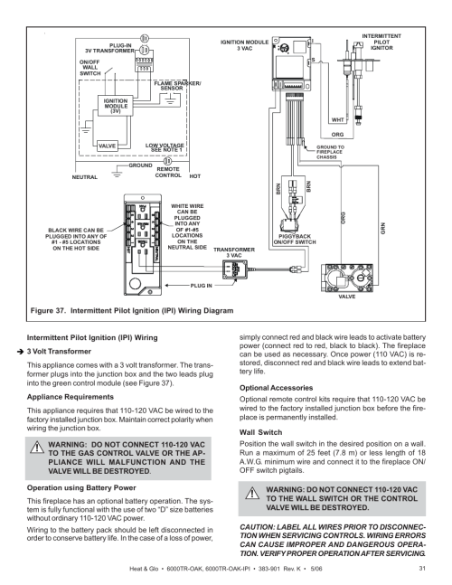 small resolution of heat glo fireplace 6000tr oak user manual page 27 31 also for 6000tr oak ipi