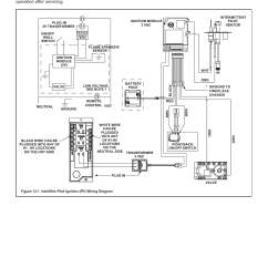 Underfloor Heating Wiring Diagram Controls Ford F 150 Alternator How To Wire Electric Manual E Books Glo Great Installation Of Wiringglo Library Rh