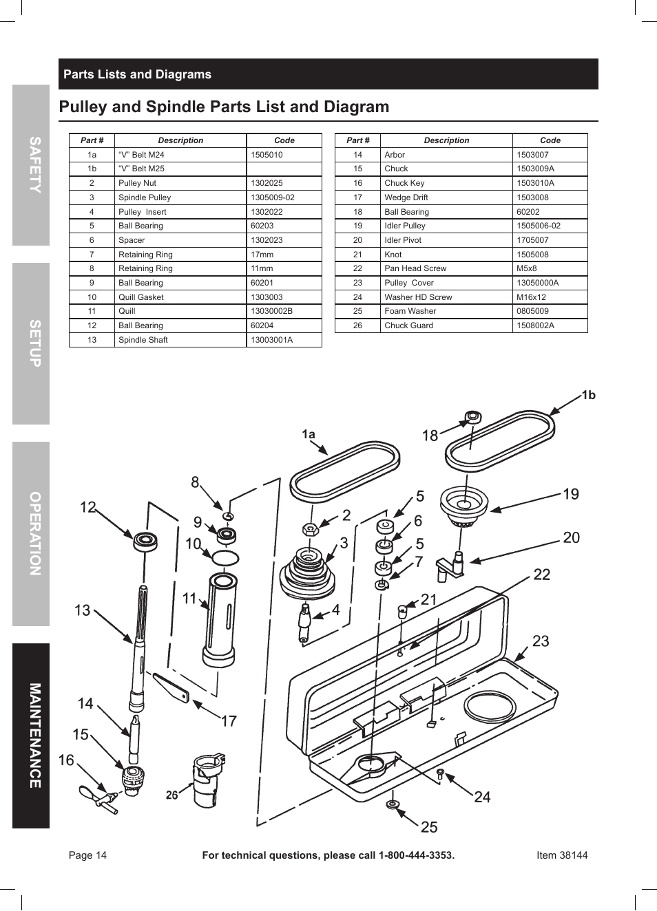 Pulley and spindle parts list and diagram, Safety opera