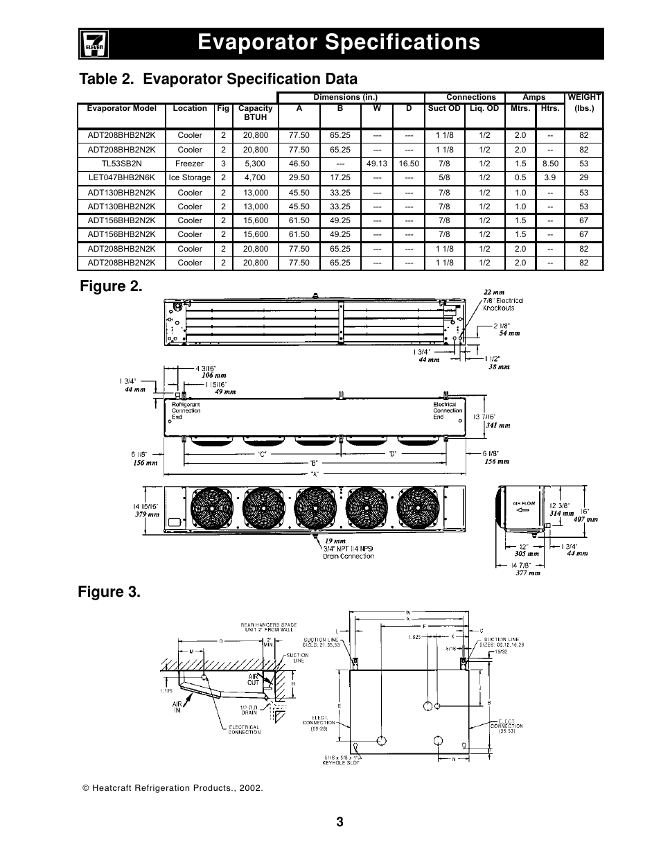 Evaporator specifications, Figure 2. table 2. evaporator