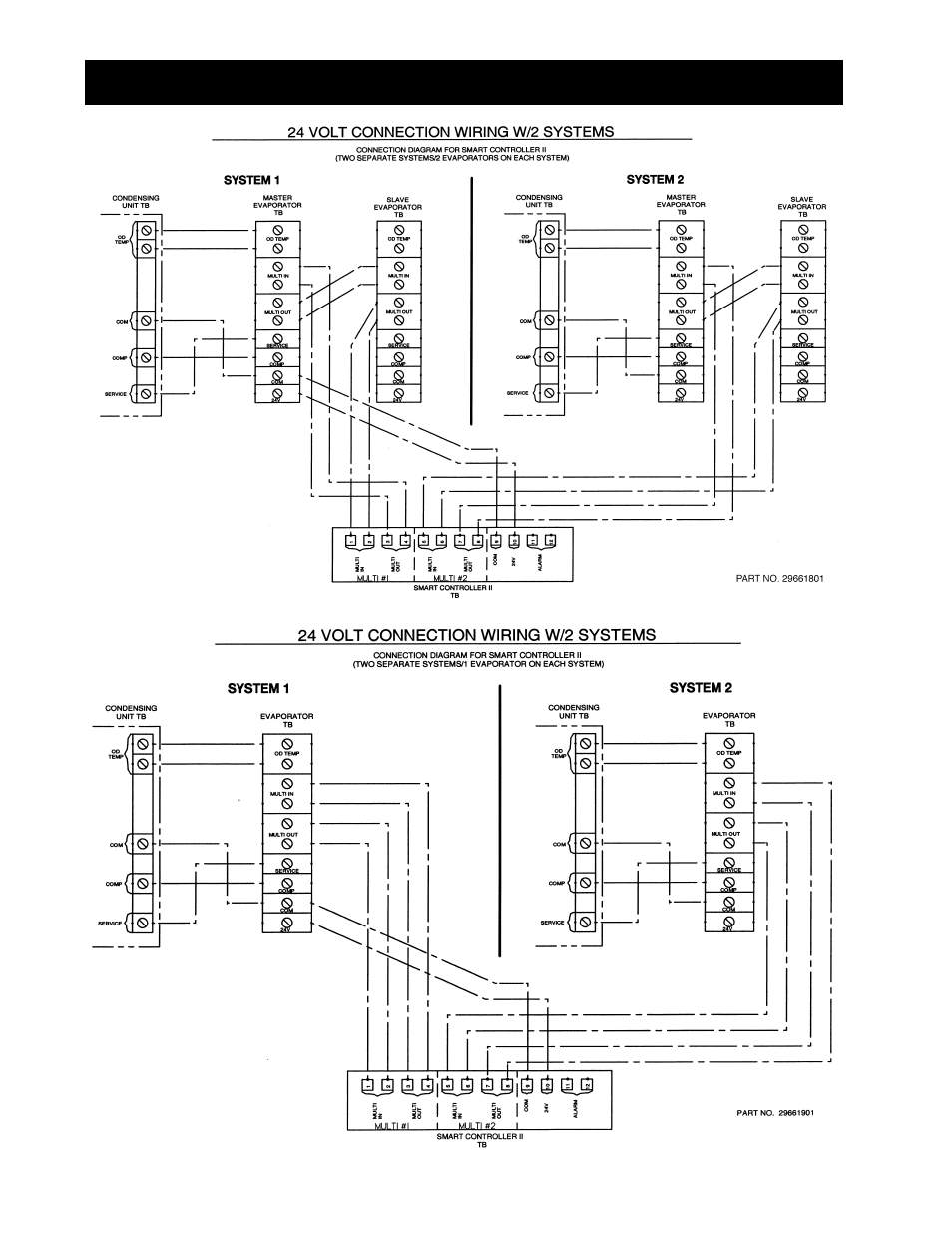 Sym Cdi Ignition Wiring Diagram Chinese Mini Chopper