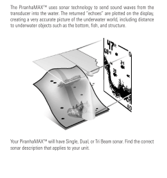 piranhamax 160 manual50 200khz transducer wiring diagrams humminbird [ 954 x 1491 Pixel ]