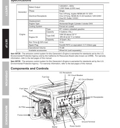 Predator 4000 Generator Wiring Diagram - predator 4000 ... on