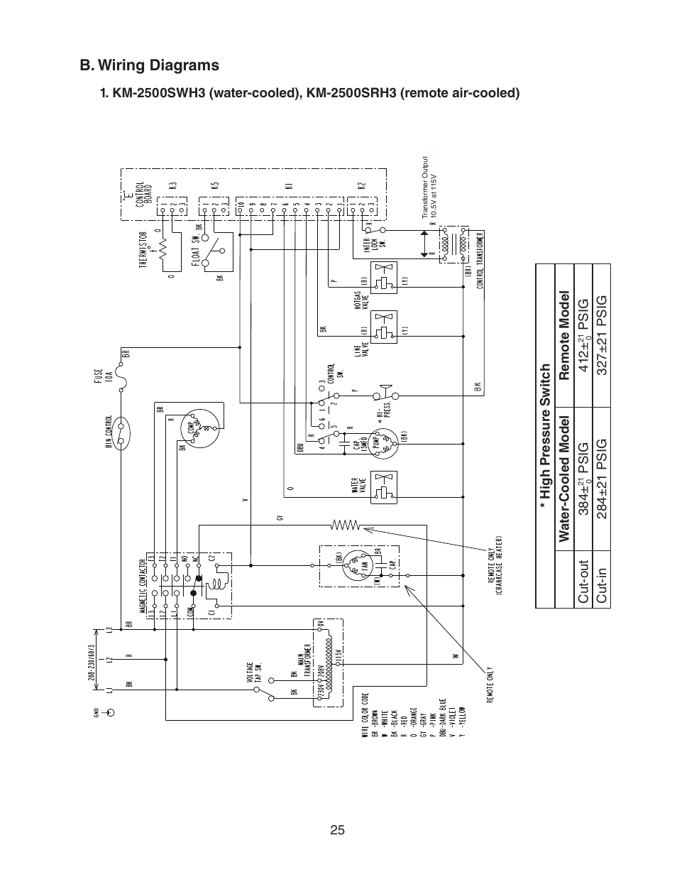 hight resolution of b wiring diagrams hoshizaki km 2500swh3 user manual page 25 61hoshizaki wiring diagrams 7