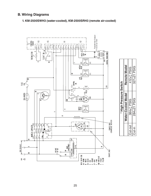 small resolution of b wiring diagrams hoshizaki km 2500swh3 user manual page 25 61hoshizaki wiring diagrams 7