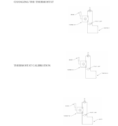 changing the thermostat thermostat calibration henkel keen ovens k 450 user manual page 6 8 [ 954 x 1235 Pixel ]