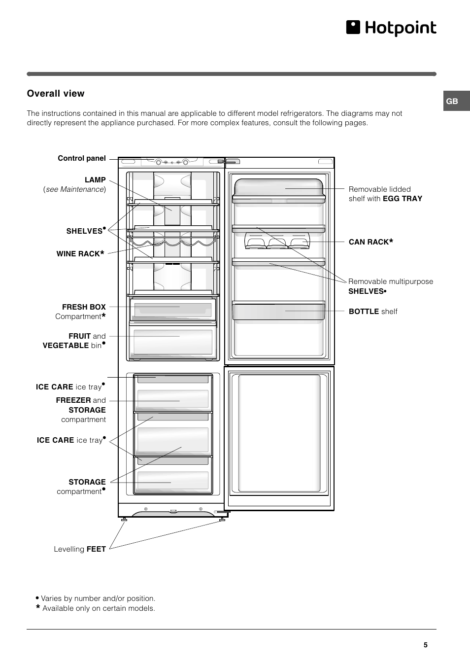 Hotpoint Instruction Manuals