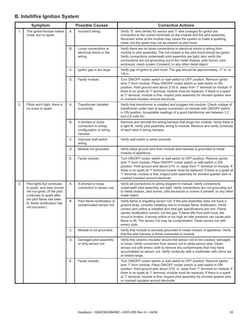 medium resolution of b intelli re ignition system heatiator heatilator gb4336 user manual page 35 52