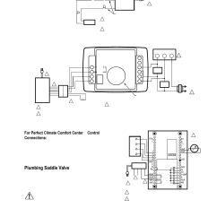 Room Thermostat Wiring Diagram Honeywell 2007 Jeep Wrangler Front Suspension Caution, 3oxpelqj 6dggoh 9doyh, He360a,b Powered Flow-through Humidifier | He360a User ...