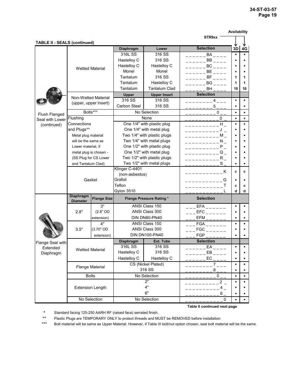 Honeywell ST 3000 SMART TRANSMITTER STR93D User Manual