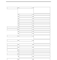 troubleshooting honeywell chronotherm iii t8611m user manual page 29 32 [ 954 x 1235 Pixel ]