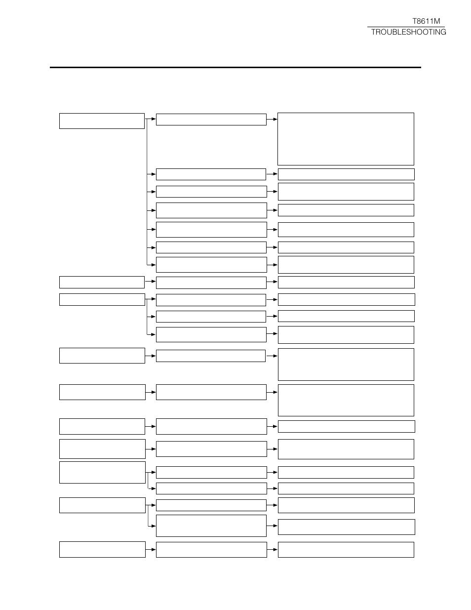 medium resolution of troubleshooting honeywell chronotherm iii t8611m user manual page 29 32