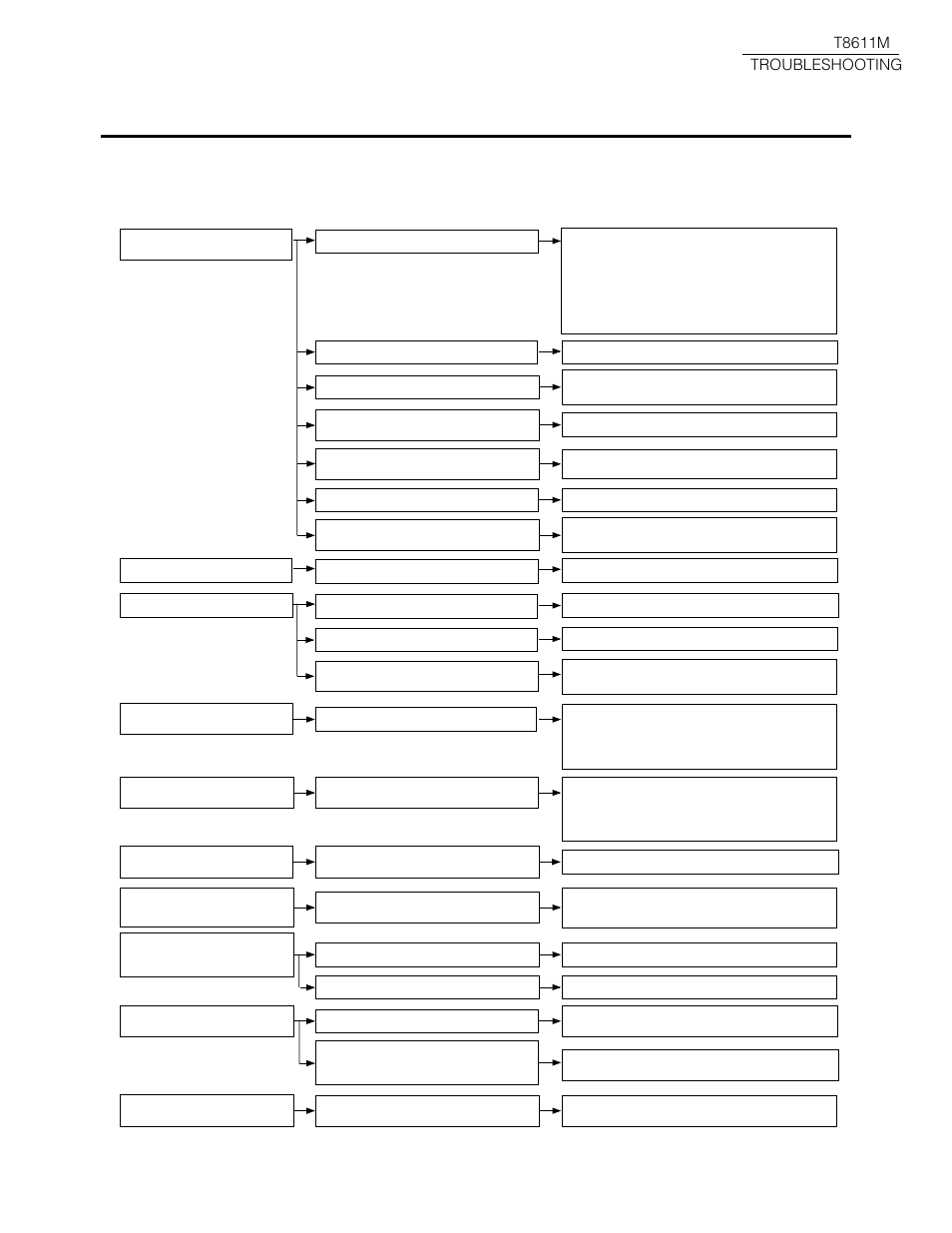 hight resolution of troubleshooting honeywell chronotherm iii t8611m user manual page 29 32